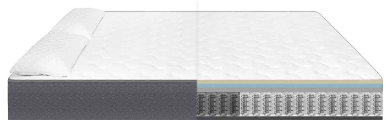 the aviya mattress is a hybrid mattress that comes in multiple firmness options plush luxury firm and firm this will fit the needs of most folks