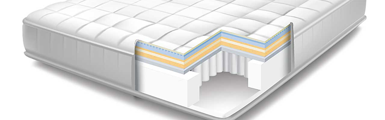 Bed Boss Has Focused On Providing Mid Grade Materials, But There Are Some  Complaints About Early Sagging From These Mattresses. The Pricepoints Mixed  With ...