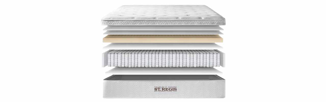 charles p rogers reviews 2019 mattresses explained buy or avoid. Black Bedroom Furniture Sets. Home Design Ideas