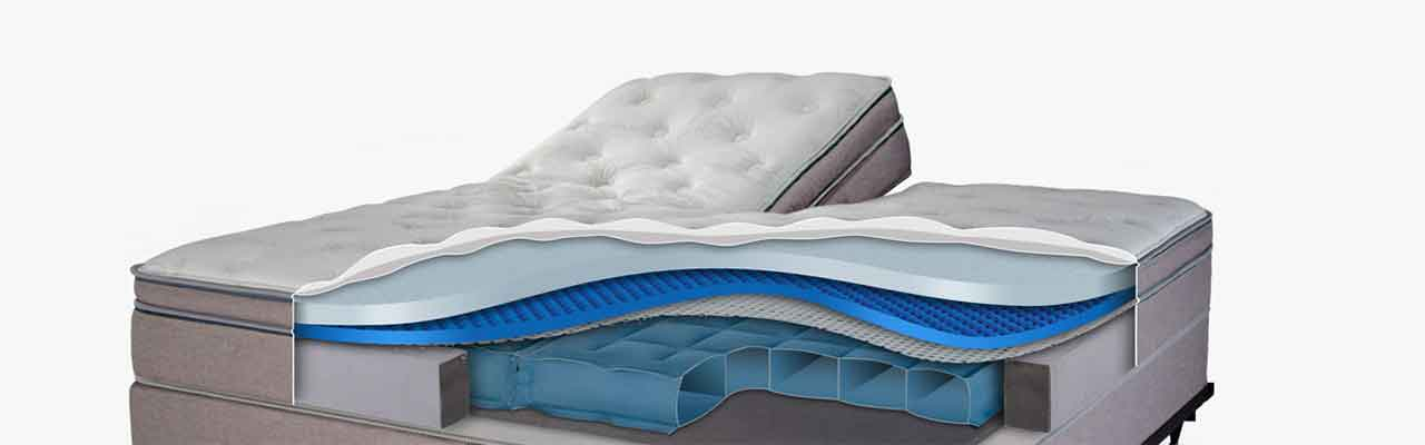 Personal Comfort Reviews 2019 Mattresses Revealed Buy Or Avoid
