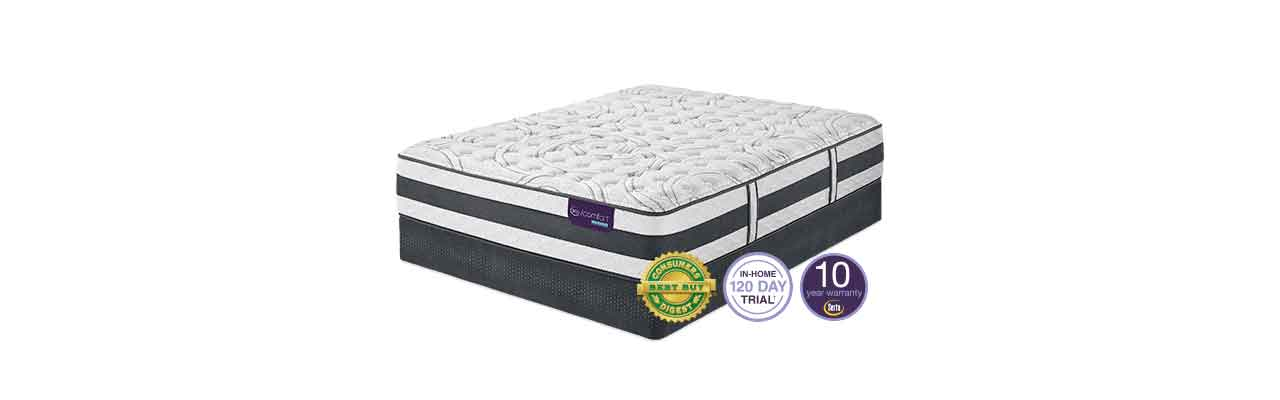 Serta Reviews All 3 Mattress Types 2019 Compared Buy Or