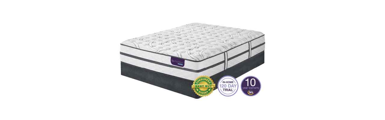 Serta Reviews 2020 Mattress Lines